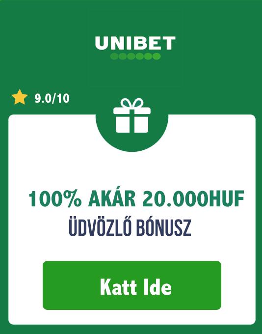 Unibet regisztráció